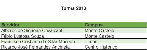 Reamec Turma 2013