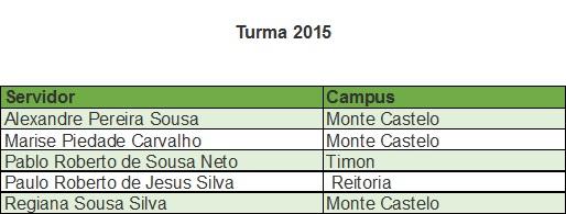 Reamec Turma 2015
